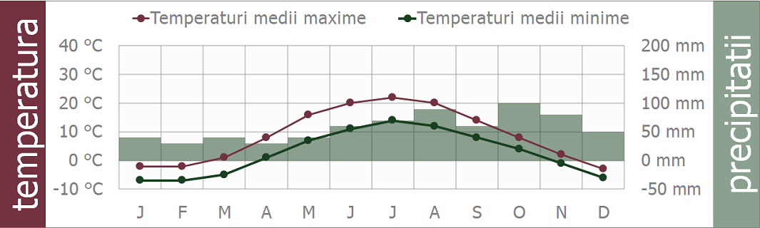 clima-rusia-st-petersburg